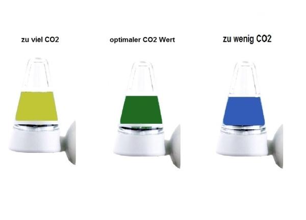 STATTRAND CO2 Dauertest Dropchecker incl. 15ml Testflüssigkeit 20mg/l